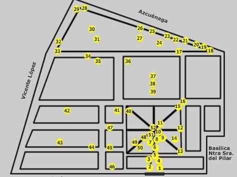 Plano del Cementerio de Recoleta.