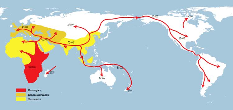 Primeras Migraciones Humanas